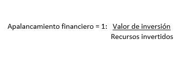 Fórmula para calcular el apalancamiento financiero